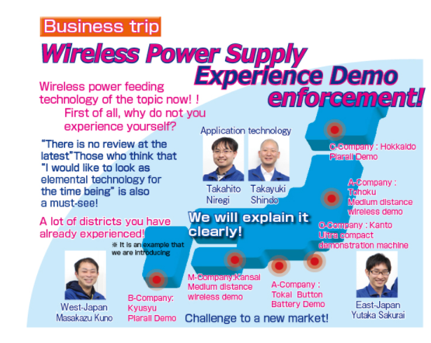 We accept trial production of wireless power supply!