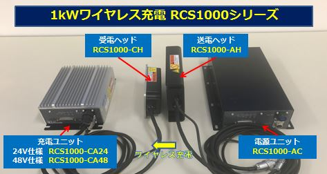 [New product] 1kW wireless charging  Sales start!