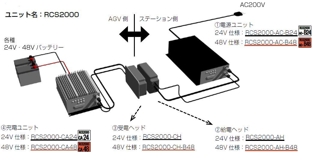 ワイヤレス充電のバッテリー接続イメージ