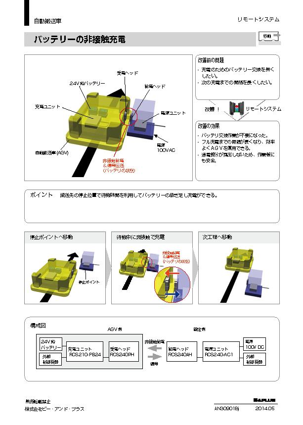 移動 /バッテリーの非接触充電