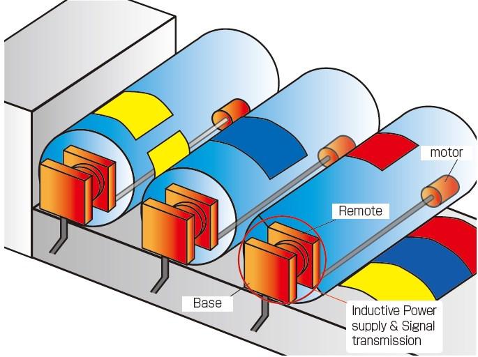 Initiating motors for print positioning adjustment