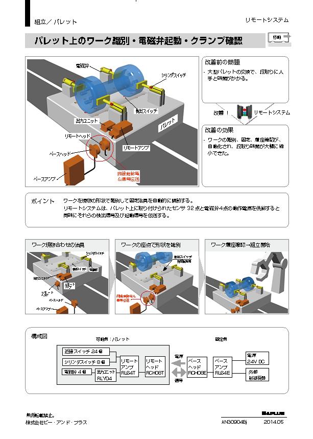 移動 /パレット上のワーク識別 ・電磁弁起動・クランプ確認