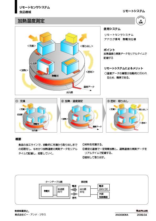 回転 /食品機械での加熱温度測定