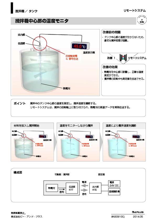 回転 /攪拌機中心部の温度モニタ