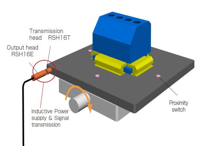 Multi surface process turning Jig,Work piece mount verification