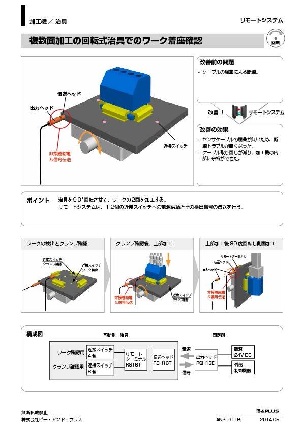 回転 /複数面加工の回転式治具 でのワーク着座確認