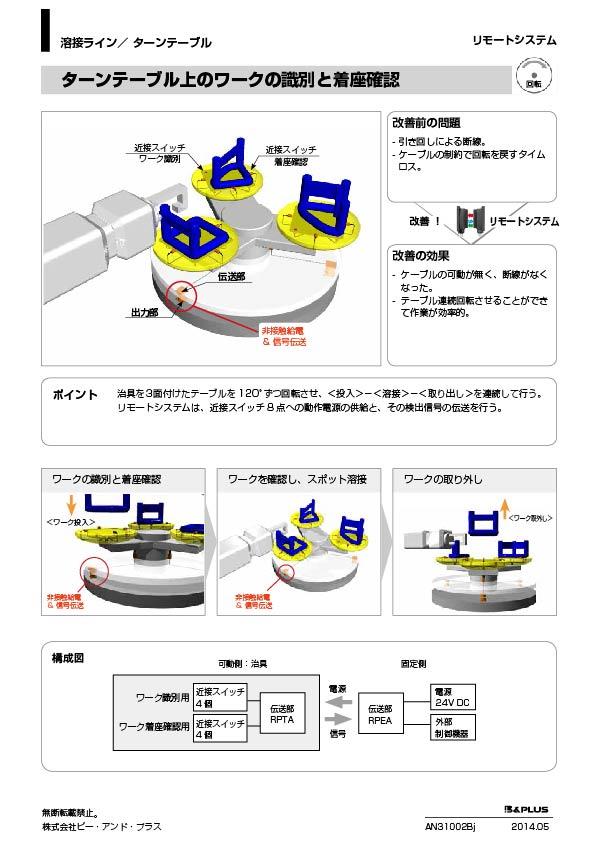 回転 /ワーク機種識別・着座確認信号 の伝送