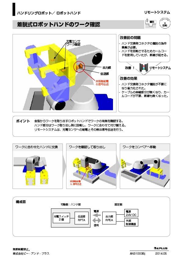 回転+着脱 /着脱式ロボットハンドの  ワーク確認