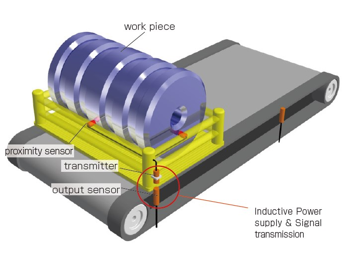 Work piece confirmation on a conveyor shuttle