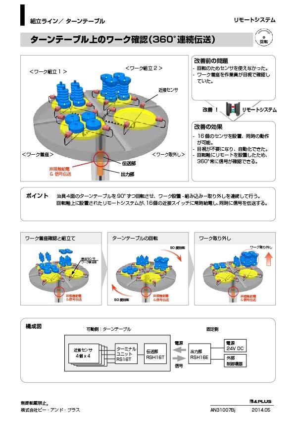 回転 /ターンテーブル上のワーク 確認(連続伝送)