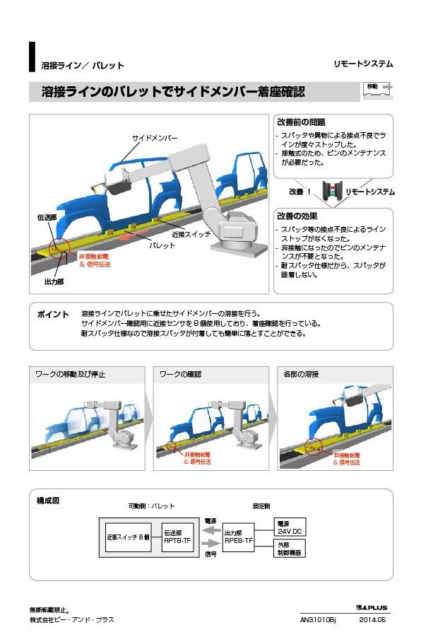 移動 /溶接ラインのパレットで  サイドメンバー着座確認
