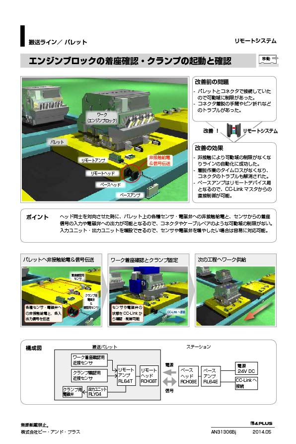 移動 /エンジンブロックの着座確認 クランプの起動と確認