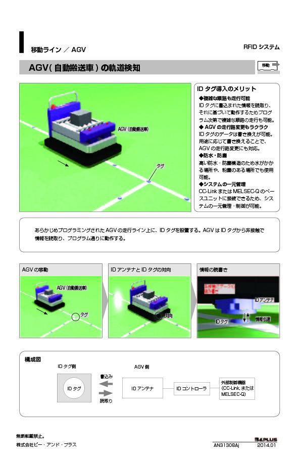 移動 /AGVの軌道検知(ネットワーク)