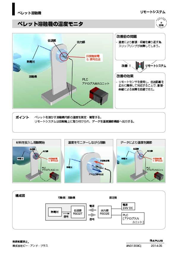 回転 /ペレット溶融機の温度モニタ