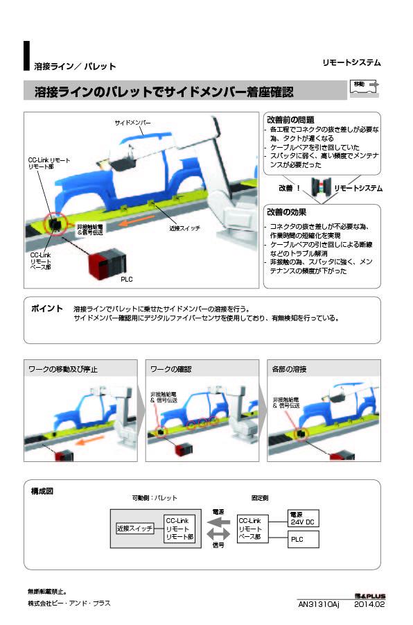移動 /溶接ラインのパレットで  サイドメンバー着座確認(CC-Link)