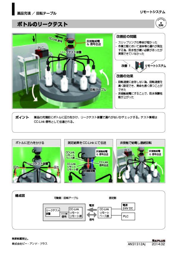 回転 /ボトルのリークテスト(CC-Link)