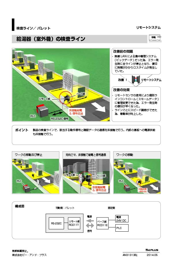 移動 /給湯器(室外機)の検査ライン
