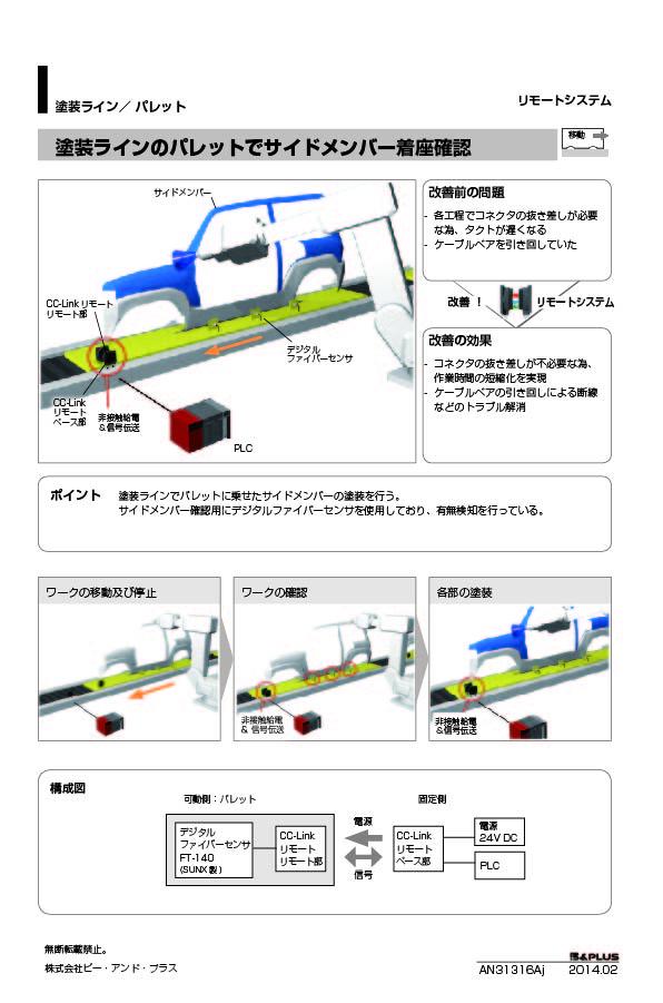 移動 /塗装ラインのパレットでサイド  メンバー着座確認(CC-Link)
