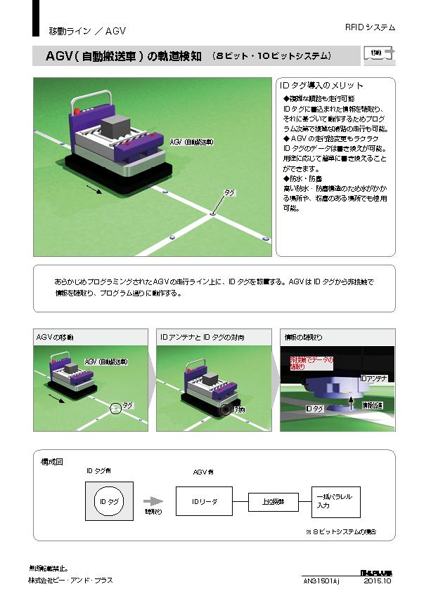 移動 /AGVの軌道検知(一括パラレル)