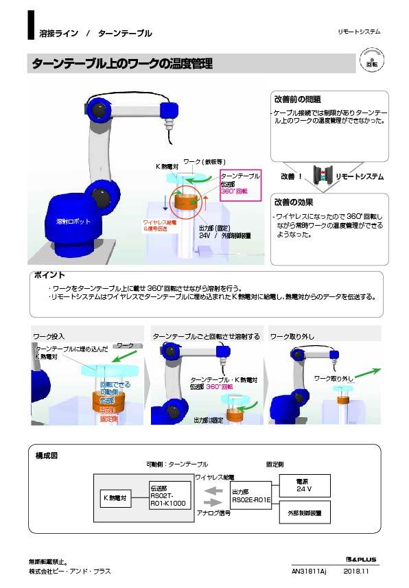 移動/ターンテーブル上のワーク温度管理