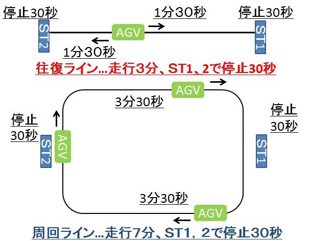 AGV専用ページ用資料.jpg