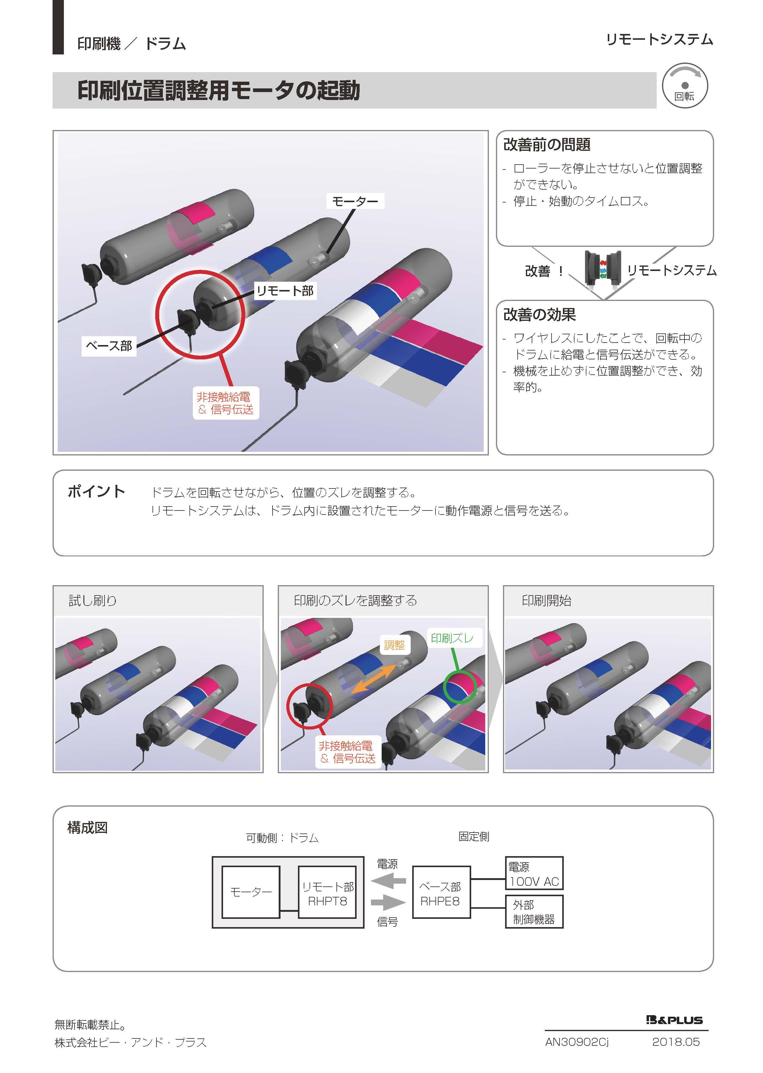 回転 /印刷位置調整用モータの起動
