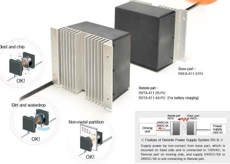 Upgrade power supply by non-contact ! 24V DC/5A and 28V DC/4A(For battery charging)