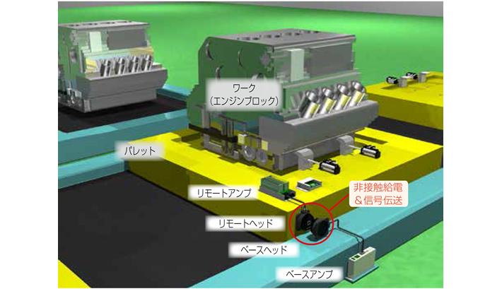 エンジンブロックの着座確認・クランプの起動と確認