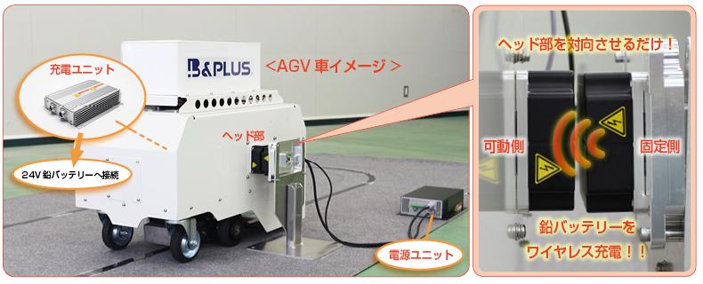 ワイヤレスで充電の手間を削減!ワイヤレス充電システム!